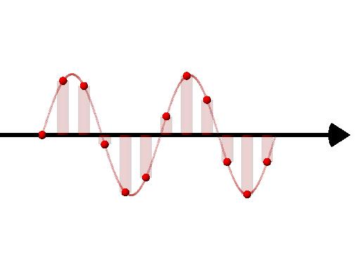 アナログ信号とデジタル信号